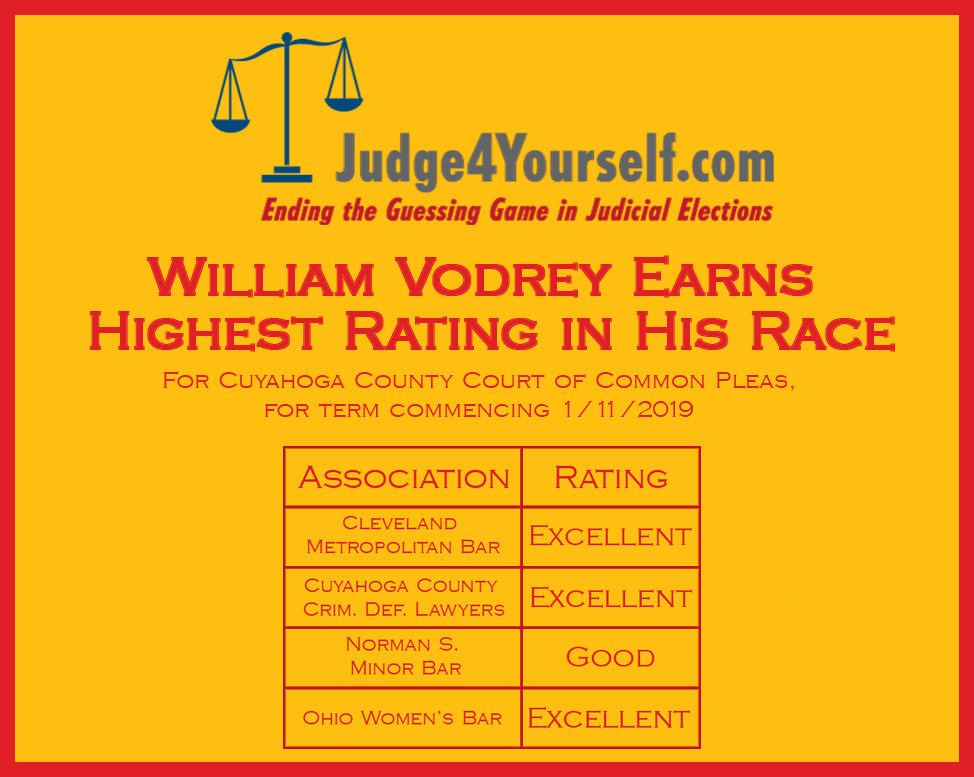 Judge4Yourself William Vodrey earned the highest ratings in his race